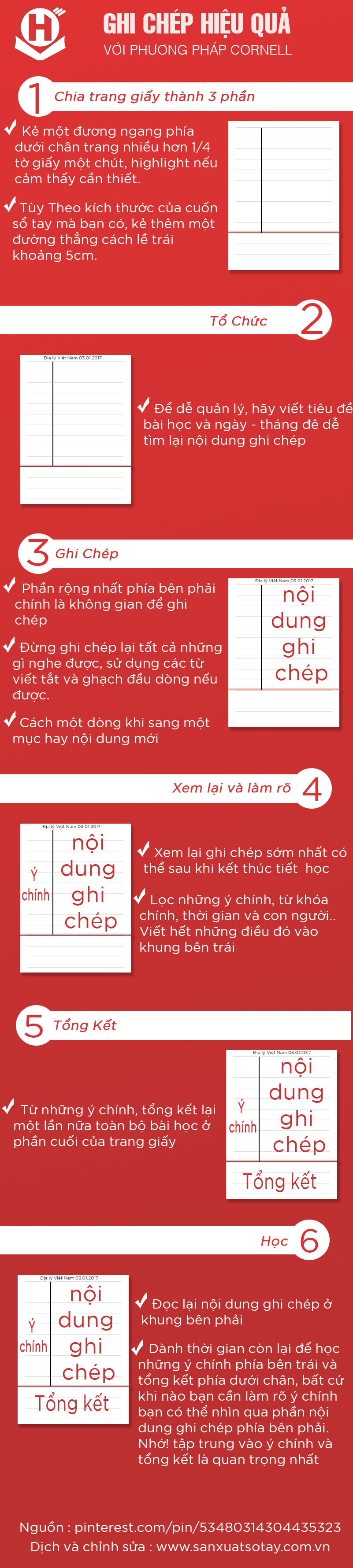 Phương Pháp Ghi Chép Hiệu Quả Cho Việc Học Tập : Cornell Method 1
