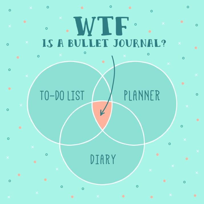 Bullet Journal Là Cái CC Gì ? Tại Sao Nhiều Người Lại Nói Về Nó Đến Thế? 5