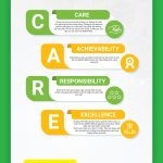 Thiết Kế Sổ Tay Anh Ngữ Green Bee 6