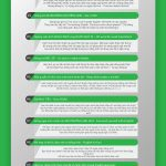 Thiết Kế Sổ Tay Anh Ngữ Green Bee 4