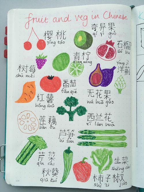 Học ngoại ngữ bằng hình ảnh là một cách giúp bạn nhớ rất tốt