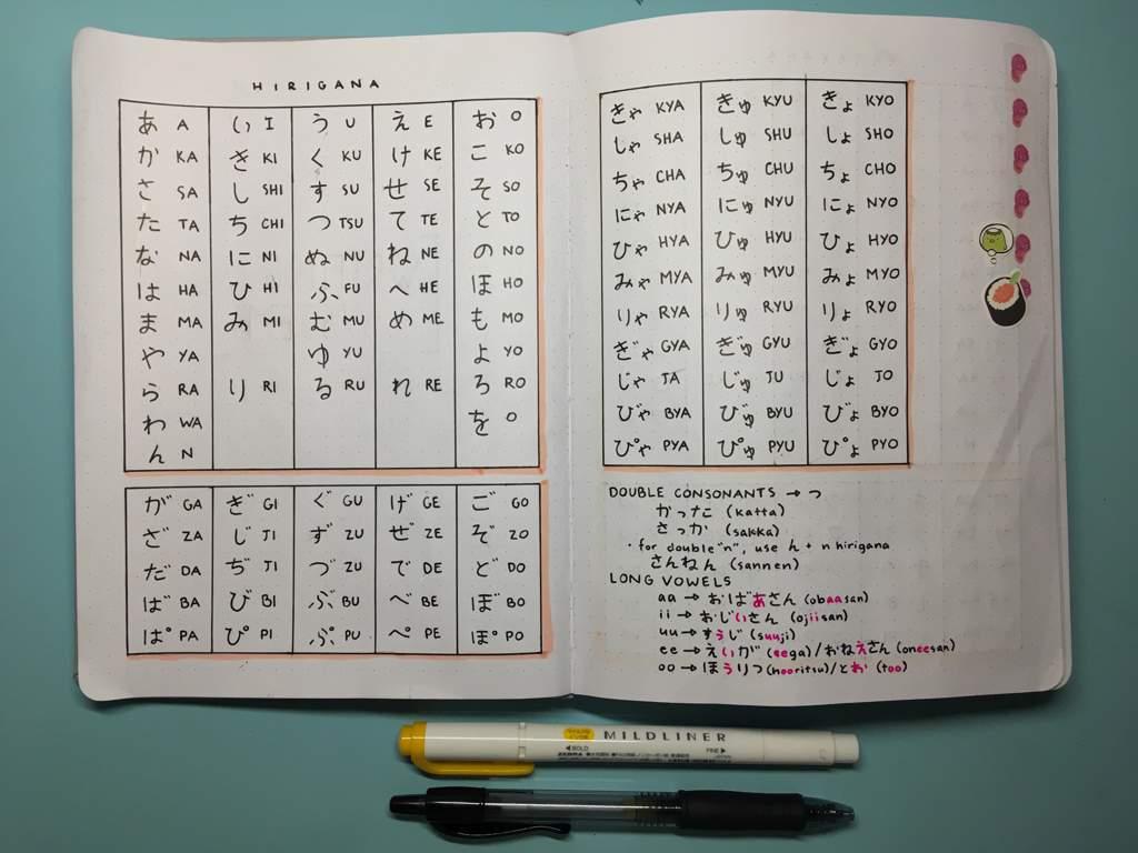 Học tiếng Nhật dễ dàng thông qua viết nhật ký bằng tiếng Nhật 3